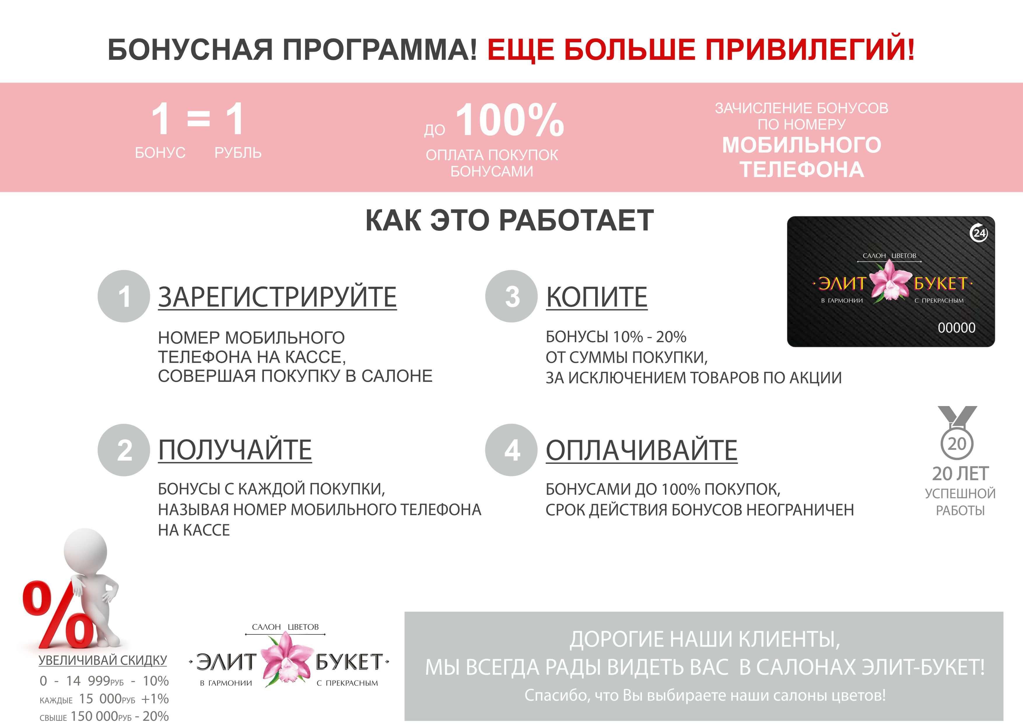 Екатеринбург бонусная программа лучший кешбек сервис на али